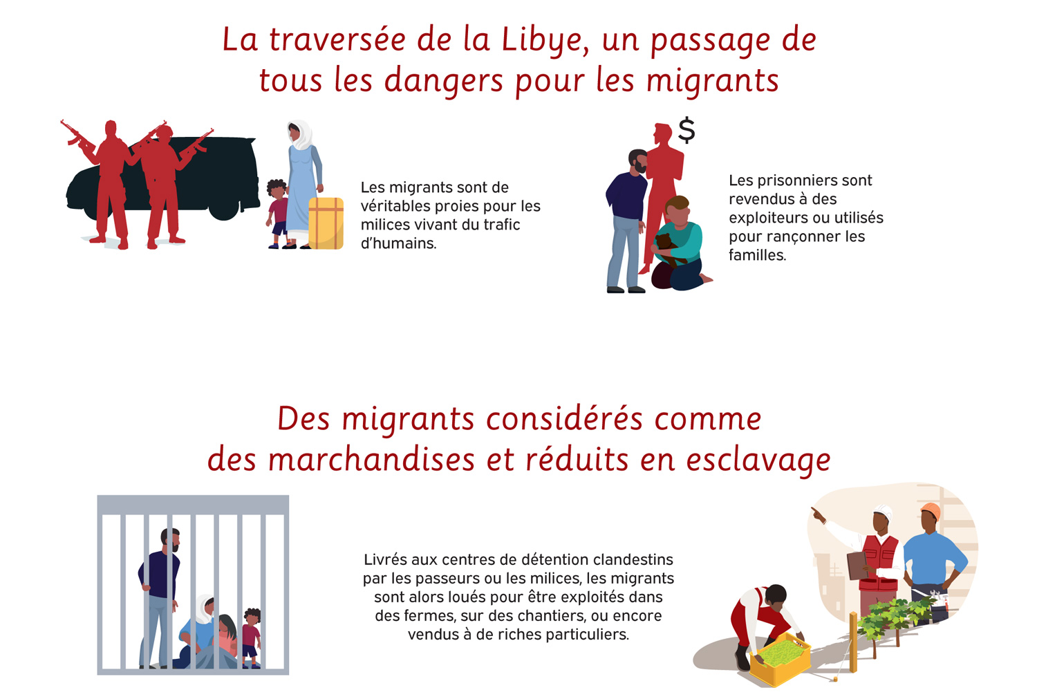infographie_libye2